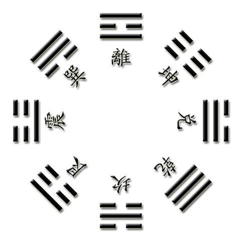 trigramas